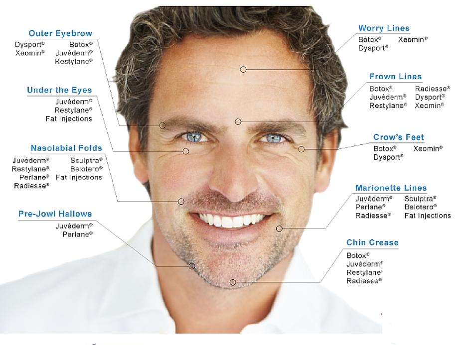 Brotox - BOTOX® for Men in Pittsburgh PA   Sistine Facial Plastic Surgery